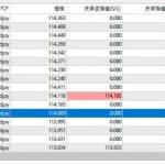 FXドル円トレード結果 11月30日~
